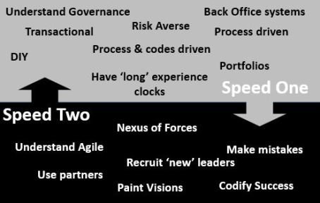 Speed1and2